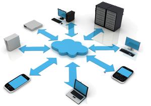 IT-diensten